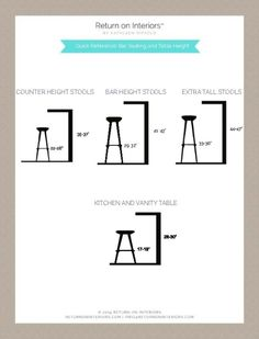 141 Designer System Quick Reference Bar Seating And Table Height Guide