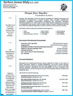 If You Are Seeking A Job As An Art Teacher One Of The Requirements Is