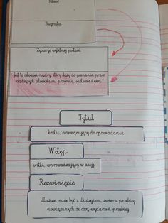 Opowiadamy... Bullet Journal, Education, School, Google, Therapy, Teaching, Onderwijs, Studying