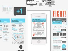 Dribbble - Mobile Interactions Toolkit by Reed Enger