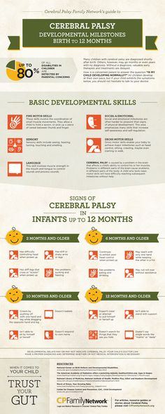 Do you know how to identify the signs of cerebral palsy in kids younger than 12 months? Our #infographic shows parents what to look for.