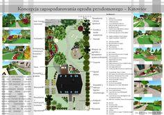 """Wyniki Konkursu """"Zaprojektuj swój wymarzony ogród w aplikacji MyGreenSpace""""   Zaprojektuj swój ogród w 3D - Blog MyGreenSpace"""