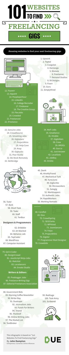 101 Websites To Find Freelancing Gigs [Infographic]