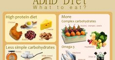 An ADHD diet of high protein, low sugar foods are a supplement to ongoing ADHD treatment. The diet is not time-consuming to produce or disruptive to the family. Attention to a healthy diet while omitting food that predisposes to ADHD symptoms, is the most effective and practical ADHD diet.