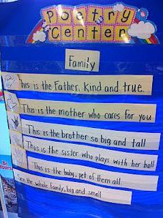 The Adventures of a Kindergarten Teacher: Family Unit