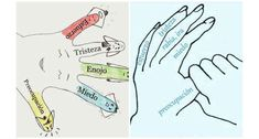 <p>Estamos rodeados pela intensidade constante e um ritmo que pode gerar stress, exaustão e fadiga. Este é o mundo moderno! Mostraremos uma técnica de relaxamento bastante praticada em países orientais, desde os tempos antigos. É muito importante que esteja ciente de quão poderosos são nossos dedos e mãos para tratar …</p>