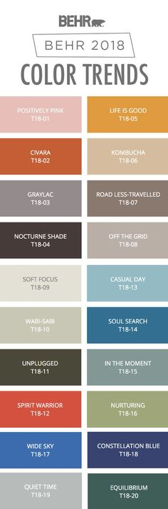 New exterior paint trends shades ideas