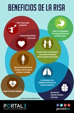 #Infografia Beneficios de la risa #Reír #Puebla  http://portal3.mx/