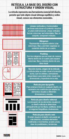 Retícula: la historia del diseño estructurado y orden visual #infografia
