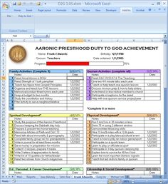Duty to God Progress Database Sunday Activities, Youth Activities, Bible Study Notebook, Scripture Study, In God We Trust, Faith In God, Lds Youth, Spiritual Power, Personal Progress