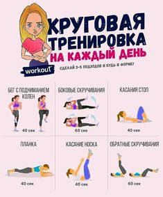 fat burning workout,exercise for belly fat flat tummy,tummy workout,slim down Hiit, Burn Calories Fast, Workout Bauch, Abdominal Fat, Weight Loss Blogs, Workout Regimen, Body Fitness, Lose Belly Fat, Lose Weight