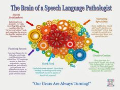 SLP Corner: The Brain of a Speech Language Pathologist - pinned by @PediaStaff – Please Visit  ht.ly/63sNt for all our pediatric therapy pins
