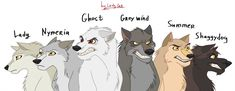 Game of thrones. Direwolves by LadyCat2000