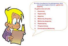 Ας το πούμε σαν κανόνα: Greek Language, Comics, Blog, Fictional Characters, Greek, Blogging, Cartoons, Fantasy Characters, Comic
