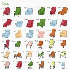 How much fabric we might need to recover a chair.