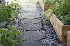 Kuvahaun tulos haulle kekkilä askelpolku