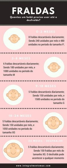 #fralda #fraldadescartável #fraldadepano #desfralde