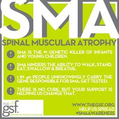 Quick facts about SMA