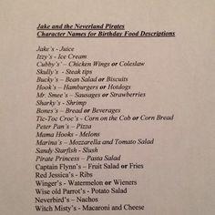 Food name