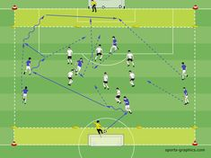 Soccer Drills, Soccer Coaching, Games, Sports, Soccer Practice, Training, Exercises, Football Soccer, Soccer Workouts