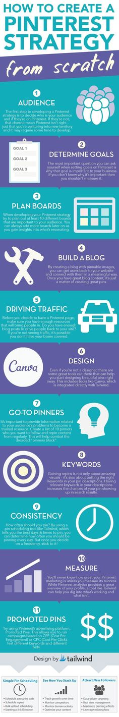 Thank you Tailwind App for mentioning Canva! Some great tips on How To Develop a Pinterest Strategy from Scratch by /mcngmarketing/