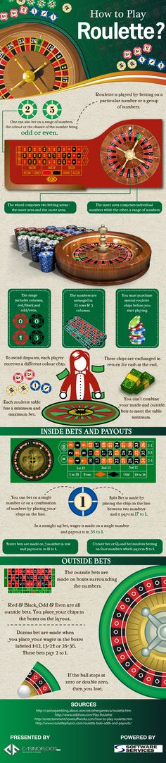 """This Infographic titled """"How to Play Roulette,"""" has been created by  CasinoFloor.com with a big idea, giving a detailed information about the way in which the game is played. This Infographic will be useful in understanding a great deal about this wheel spinning game and its playing procedure."""