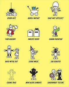 Nasıl Süper Kahraman Olunur
