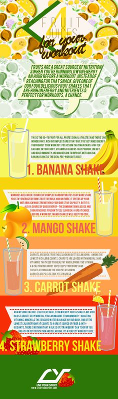 A Live Your Sport info-graphic explaining why you should go for these 4 delicious fruit shakes as your pre-workout snack! Snack Recipes, Healthy Recipes, Snacks, Food N, Food And Drink, Workout Meals, Fruit Shakes, Delicious Fruit, Different Recipes