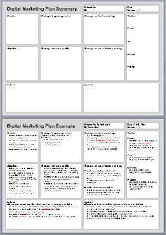 Digital-marketing-plan-example