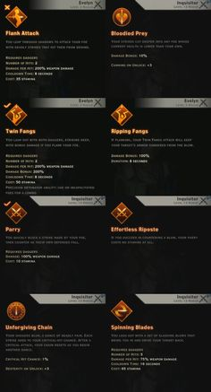 Double Daggers Skills