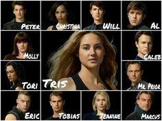 Divergent :) love tobias