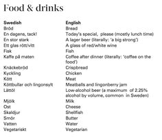 Swedish to English translation for words relating to food and drinks… Kingdom Of Sweden, Learn Swedish, Swedish Language, Norway Viking, About Sweden, Food Vocabulary, Language Study, Swedish Recipes, Educational Websites