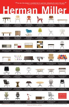 Poster - Timeline of iconic furniture designed by Eames, Noguchi, Nelson... and produced by Herman Miller