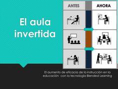 Aula Invertida - Flipped Classroom - GoConqr