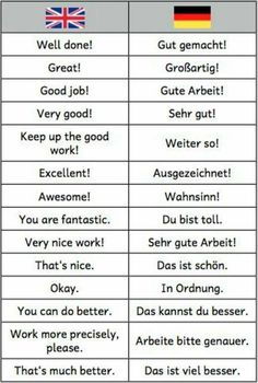 Learn German with us! German Language Learning, Language Study, Learn A New Language, Spanish Language, Chinese Language, Japanese Language, French Language, Dual Language, Foreign Language