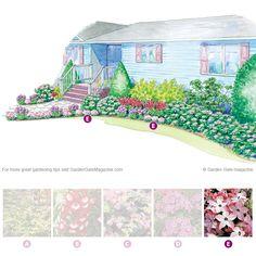 Spruce up a struggling foundation | Garden Gate eNotes
