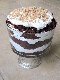 Chocolate Cake Recipe. Death by Chocolate