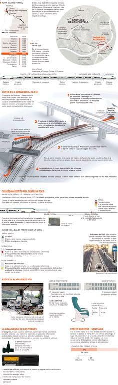 Primer accidente mortal en España en una línea de alta velocidad |  EL PAÍS - ESPECIAL Accidente de tren en Santiago http://elpais.com/tag/accidente_ferrocarril_santiago_de_compostela_2013/a/