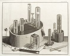 Joseph Priestley, Experiments and Observations on different kinds of air, 1775