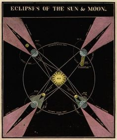 How To Change a Flat: Asa Smith's Illustrated Astronomy