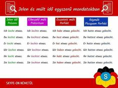 Learn German, Learn English, German Language, Singing, Learning, Hungary, Languages, German Grammar, Primary School
