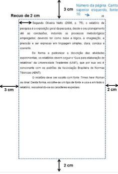 Guia para Elaboração de Relatório - tá em duvida em como fazer um relatório de uma...