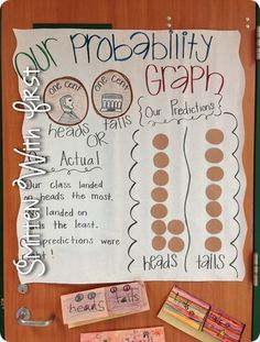 This penny helps children understand and apply basic concepts of probability. Kindergarten Math Activities, Teaching Resources, Teaching Ideas, Numeracy Activities, Maths, Preschool, Student Learning, Teaching Math, Second Grade Math
