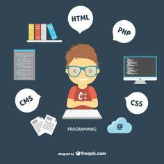 14 Best Online Code Editors images in 2016 | Coding, Android