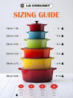 37 Le Creuset Wish List Ideas Creuset Le Creuset Le Creuset Cookware