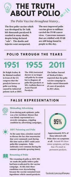 Polio Vaccination Truth Injury