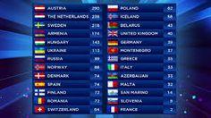 eurovision 2014 recap