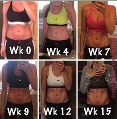 Hoe werkt de bikini body guide van Kayle Itsines #bikinibody #bbg #kaylaitsines…