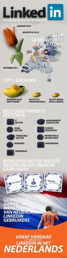 LinkedIn op klompen   Nederland, NL