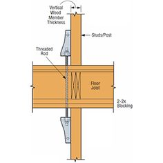 boundary elements in shear walls - Google Search | SHEAR ...